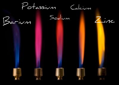 chemistry: flame test lab essay Chemistry: flame test lab essay sample abstract-in the flame test lab, the flame test was performed to excite the electrons in the samples and observe the color of the flame the flame emits a color because each element has an exactly defined emission spectrum, which one can use to identify them.